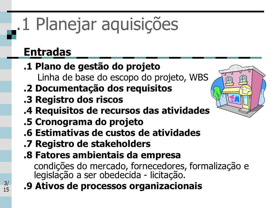 .1 Planejar aquisições Entradas .1 Plano de gestão do projeto