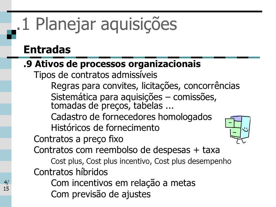 .1 Planejar aquisições Entradas .9 Ativos de processos organizacionais