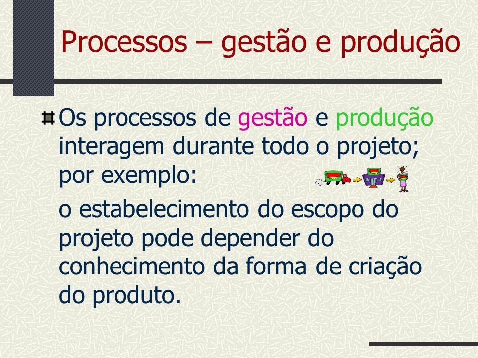 Processos – gestão e produção