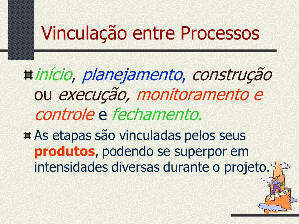 Vinculação entre Processos