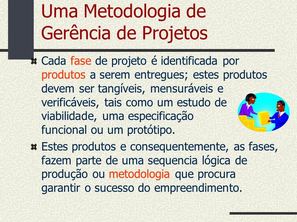 Uma Metodologia de Gerência de Projetos