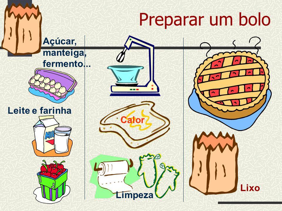 Preparar um bolo Açúcar, manteiga, fermento... Leite e farinha Calor