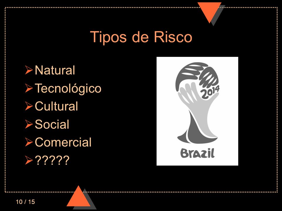Tipos de Risco Natural Tecnológico Cultural Social Comercial