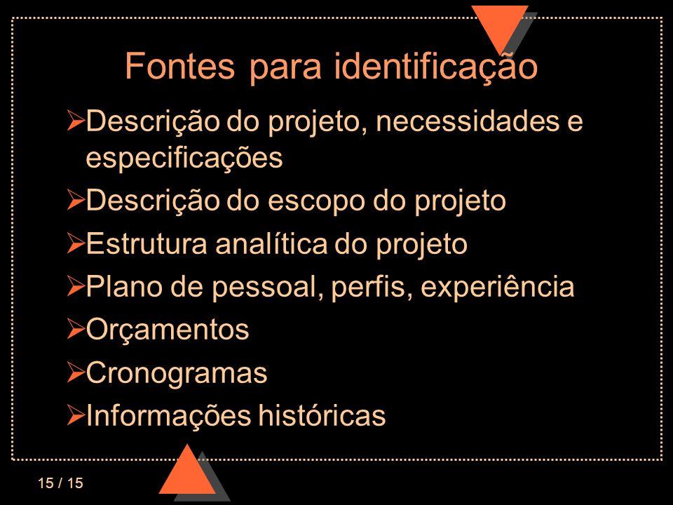 Fontes para identificação