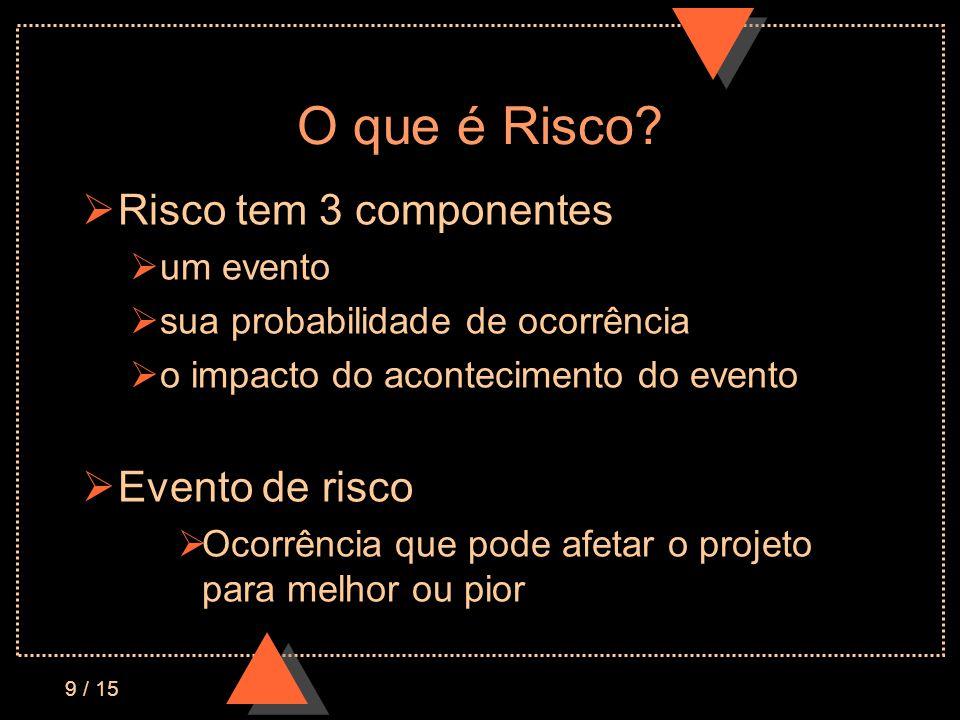O que é Risco Risco tem 3 componentes Evento de risco um evento