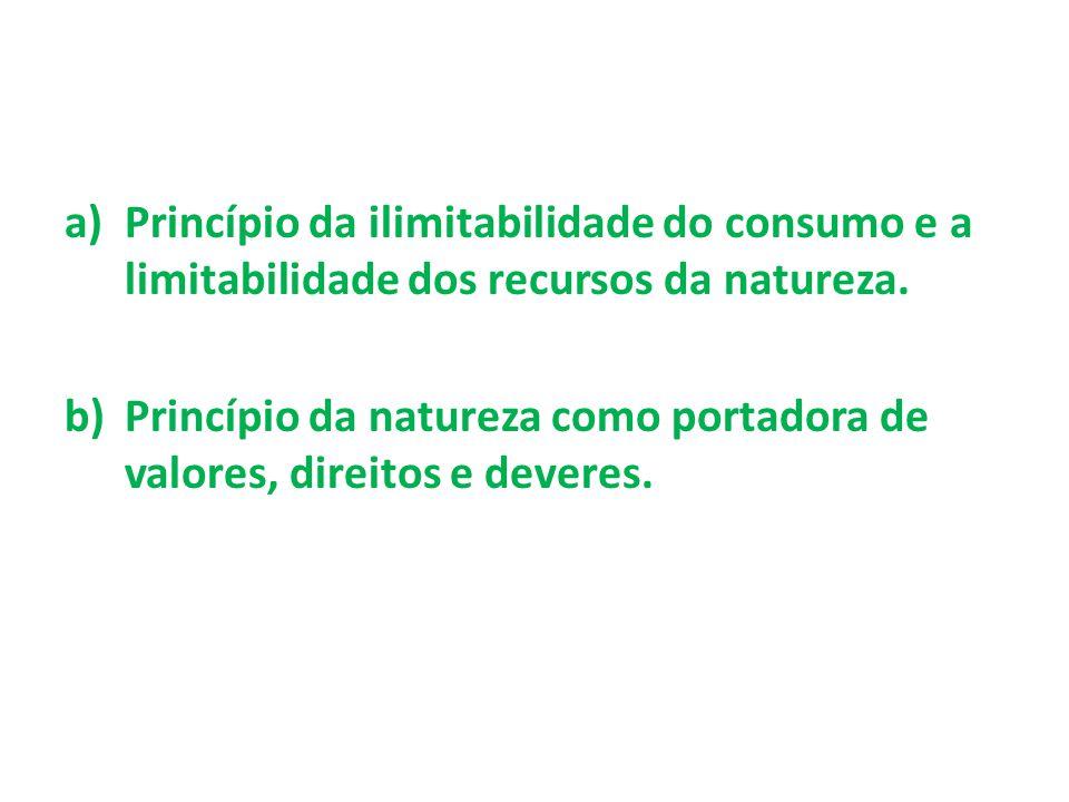 Princípio da ilimitabilidade do consumo e a limitabilidade dos recursos da natureza.