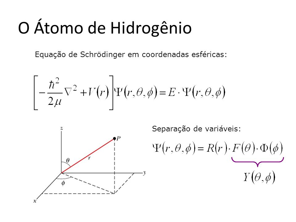 O Átomo de Hidrogênio Equação de Schrödinger em coordenadas esféricas: