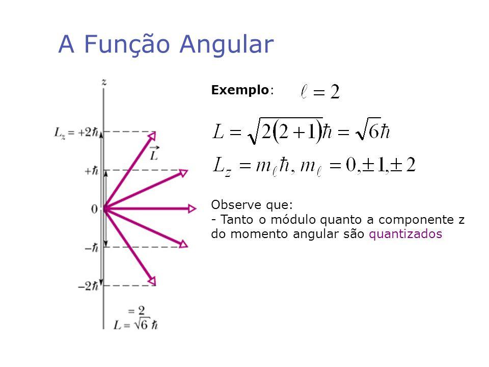 A Função Angular Exemplo: Observe que: