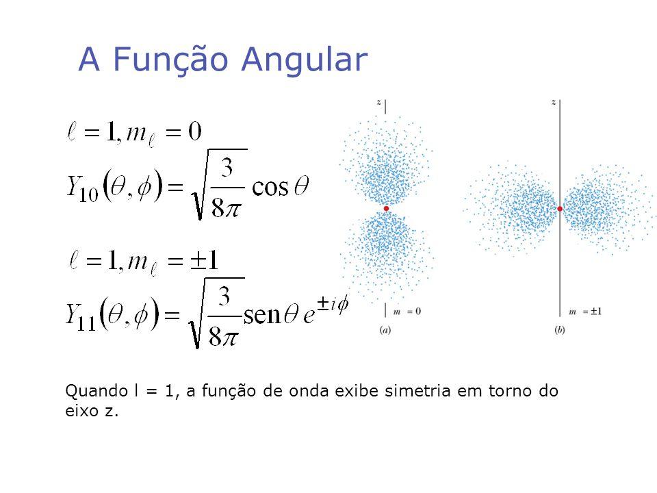 A Função Angular Quando l = 1, a função de onda exibe simetria em torno do eixo z.