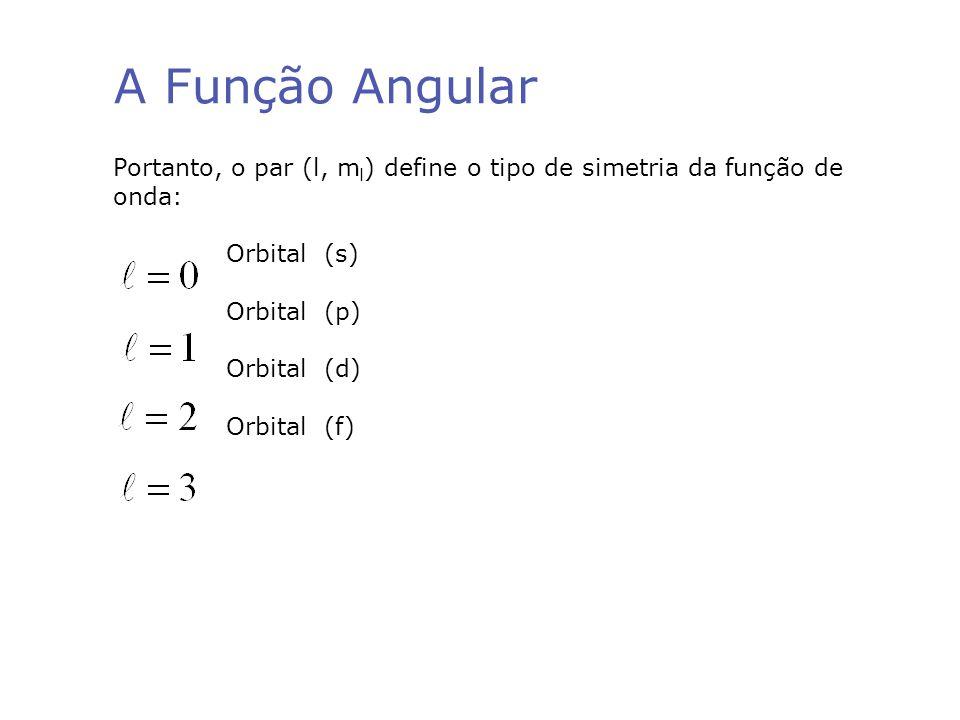 A Função Angular Portanto, o par (l, ml) define o tipo de simetria da função de onda: Orbital (s)