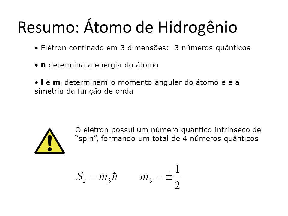 Resumo: Átomo de Hidrogênio