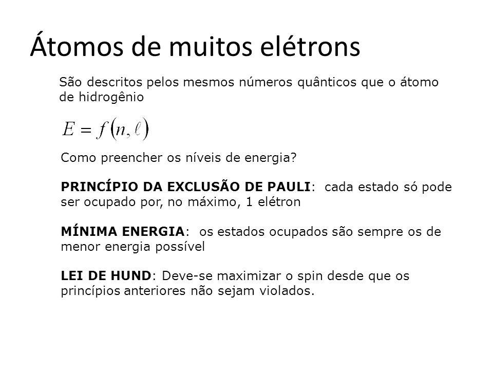 Átomos de muitos elétrons