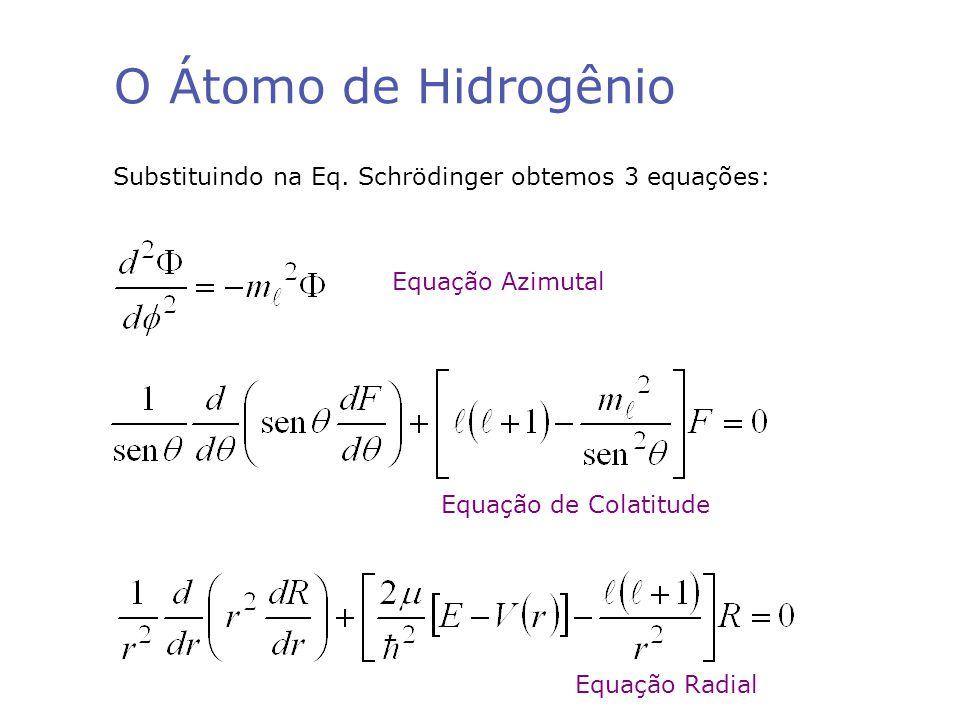 O Átomo de Hidrogênio Substituindo na Eq. Schrödinger obtemos 3 equações: Equação Azimutal. Equação de Colatitude.