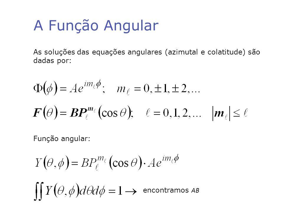A Função Angular As soluções das equações angulares (azimutal e colatitude) são dadas por: Função angular: