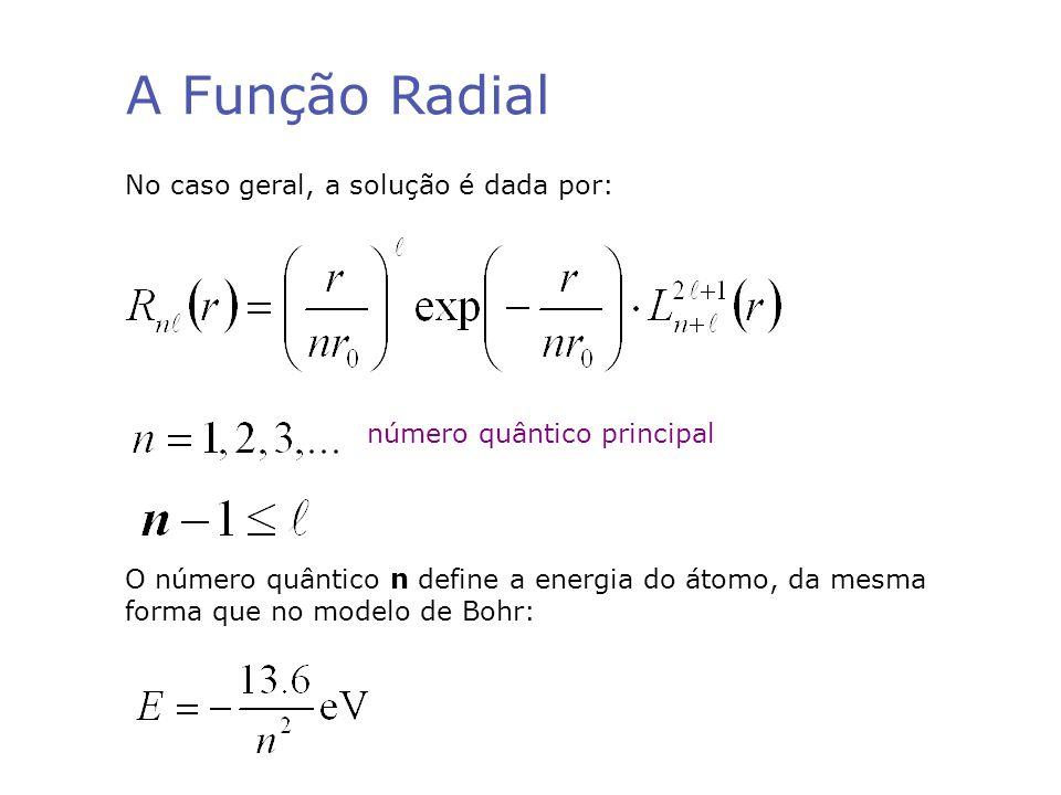 A Função Radial No caso geral, a solução é dada por: