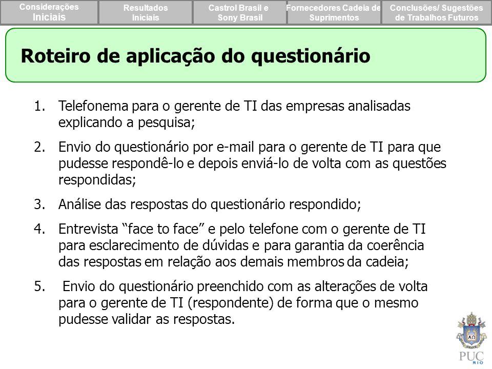 Roteiro de aplicação do questionário