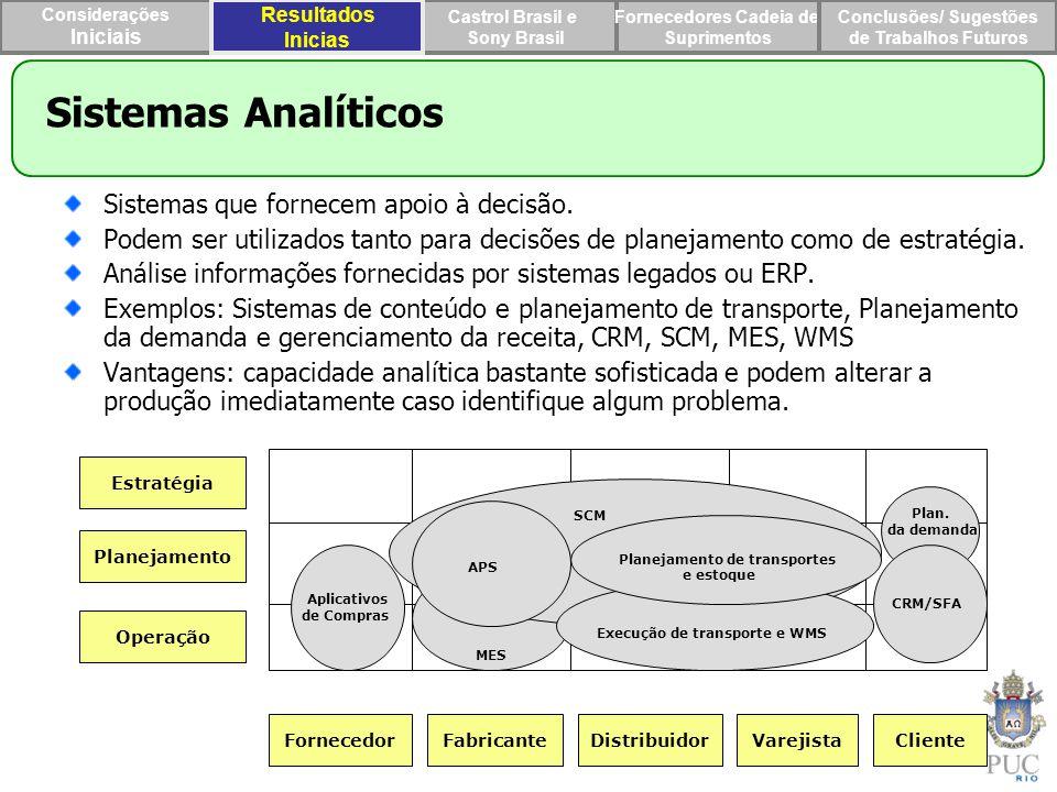 Sistemas Analíticos Sistemas que fornecem apoio à decisão.