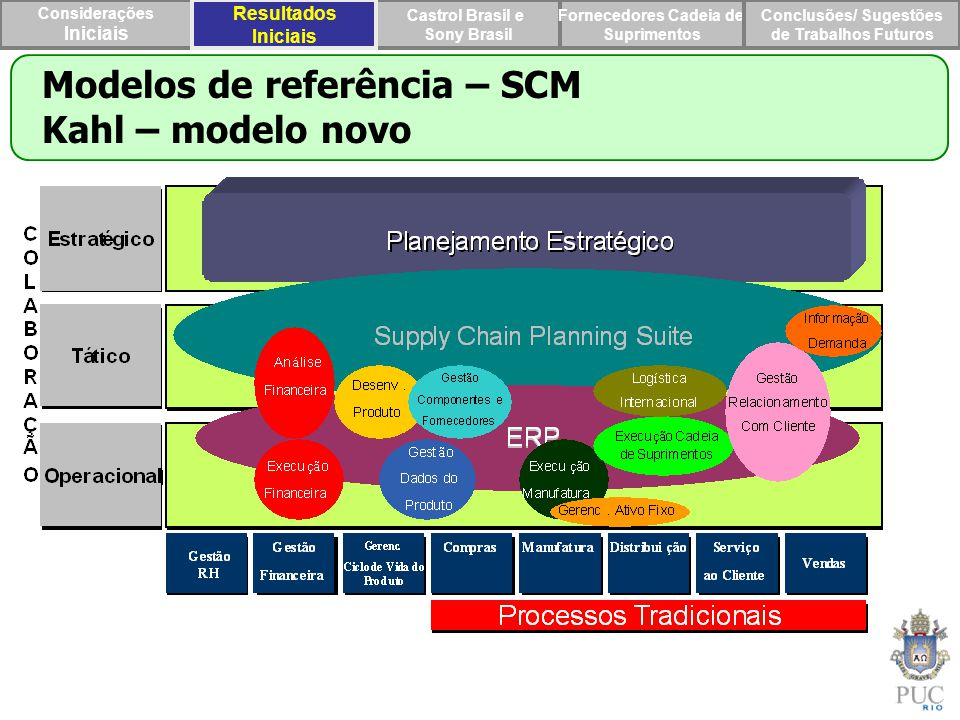 Modelos de referência – SCM Kahl – modelo novo