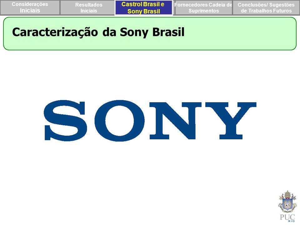 Caracterização da Sony Brasil