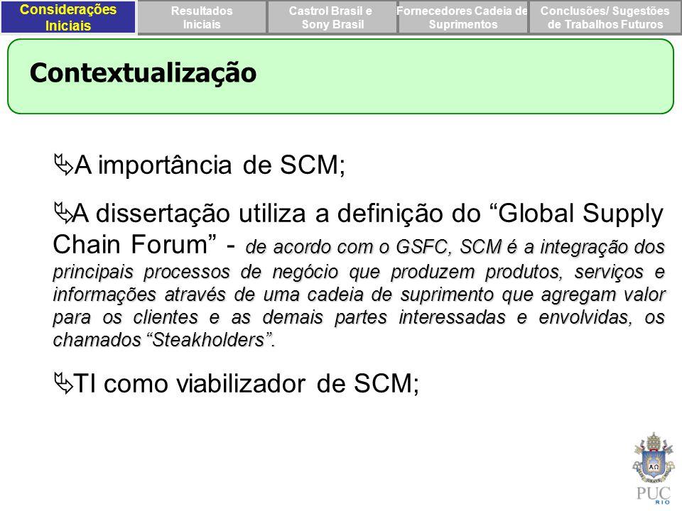 TI como viabilizador de SCM;