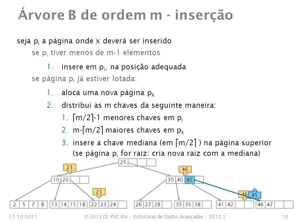 Árvore B de ordem m - inserção