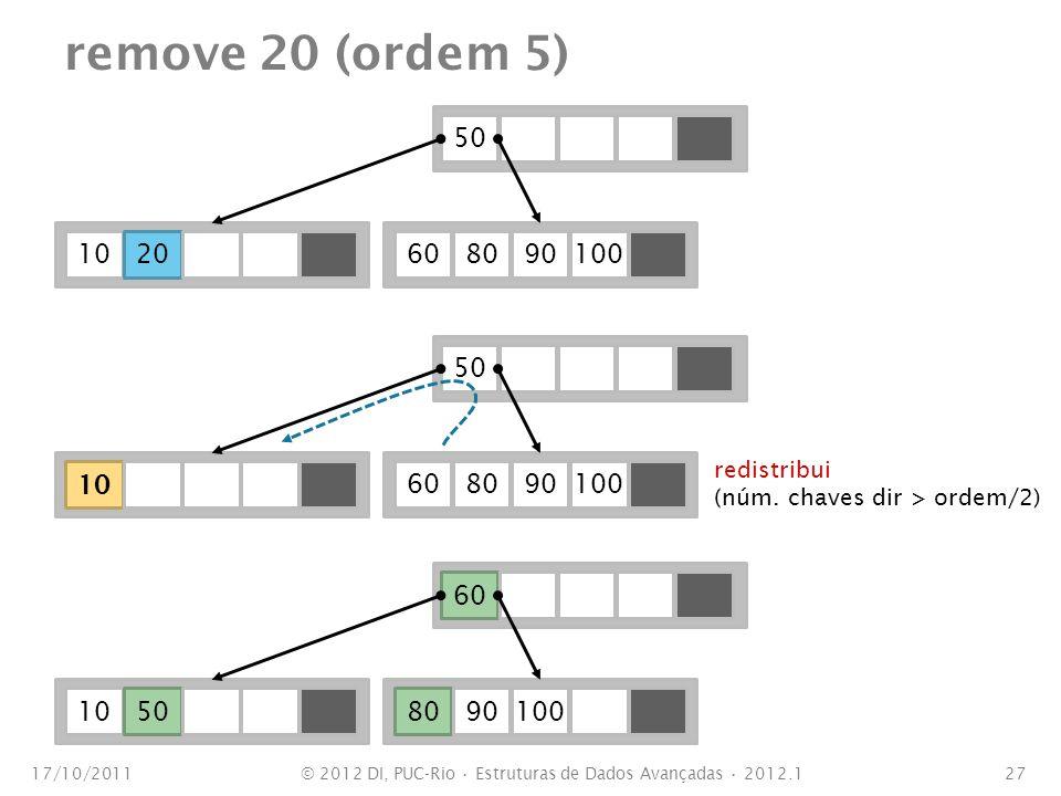 Estruturas de Dados Avançadas • 2011.2
