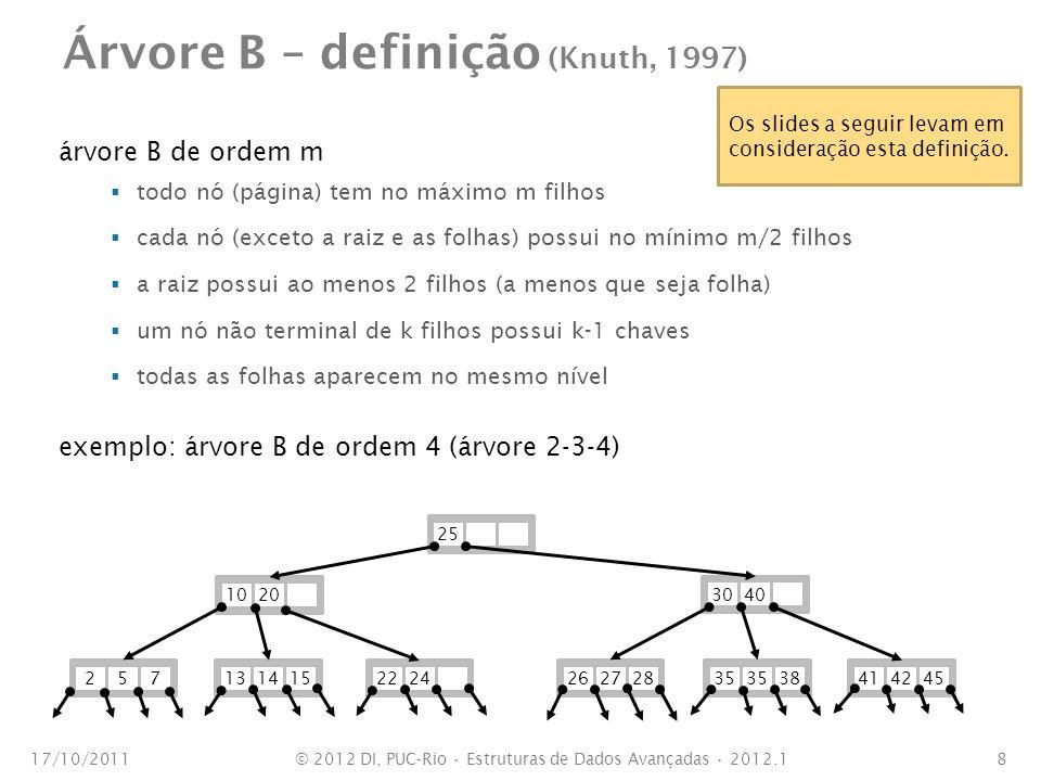 Árvore B – definição (Knuth, 1997)