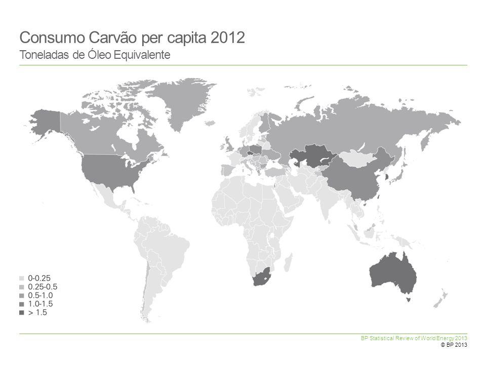 Consumo Carvão per capita 2012 Toneladas de Óleo Equivalente
