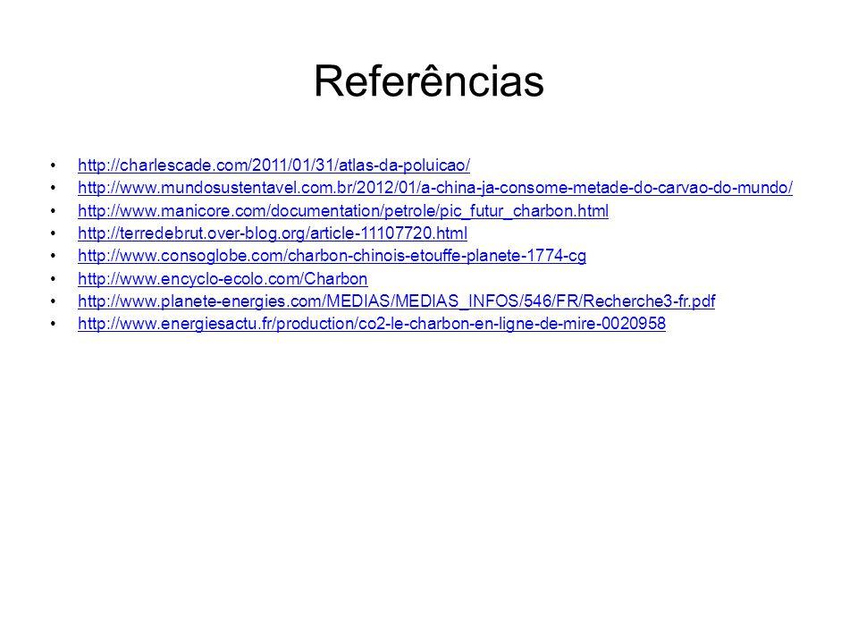 Referências http://charlescade.com/2011/01/31/atlas-da-poluicao/