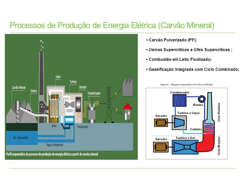 Processos de Produção de Energia Elétrica (Carvão Mineral)