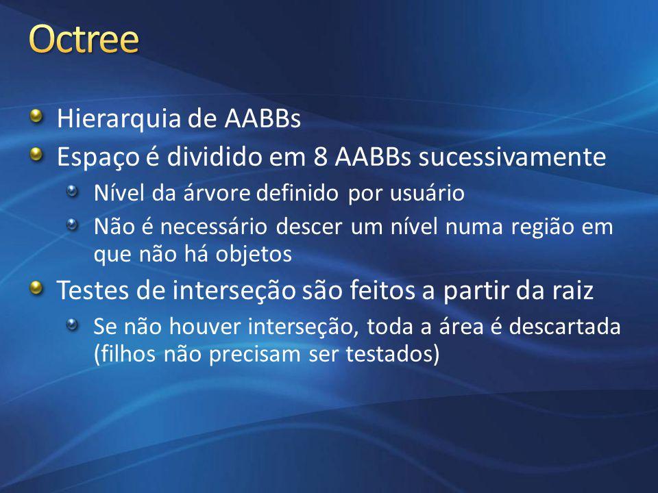 Octree Hierarquia de AABBs Espaço é dividido em 8 AABBs sucessivamente