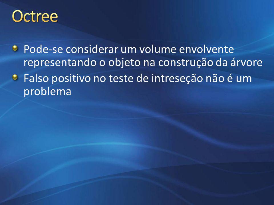 4/1/2017 12:39 PM Octree. Pode-se considerar um volume envolvente representando o objeto na construção da árvore.