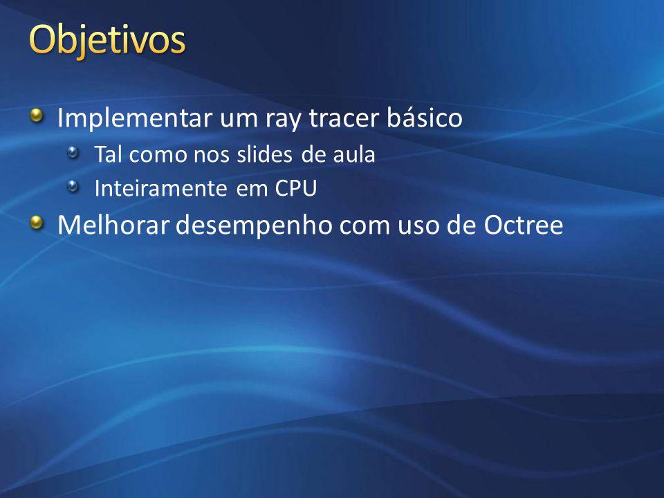 Objetivos Implementar um ray tracer básico