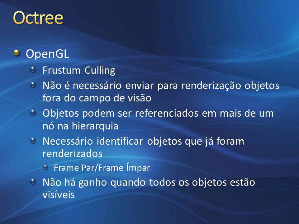 Octree OpenGL Frustum Culling