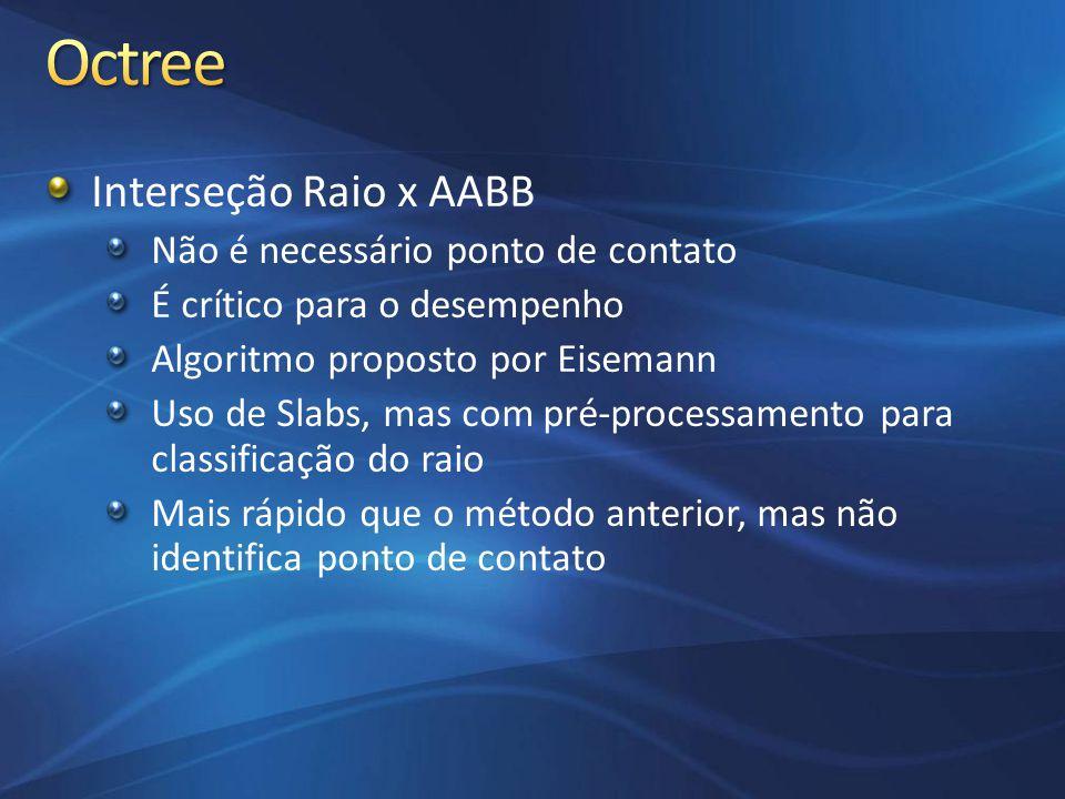 Octree Interseção Raio x AABB Não é necessário ponto de contato