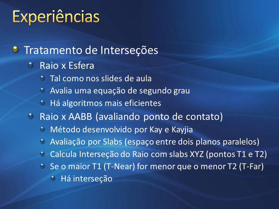 Experiências Tratamento de Interseções Raio x Esfera