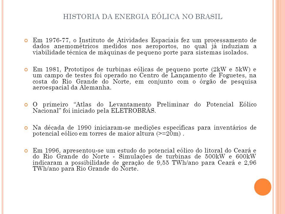 HISTORIA DA ENERGIA EÓLICA NO BRASIL