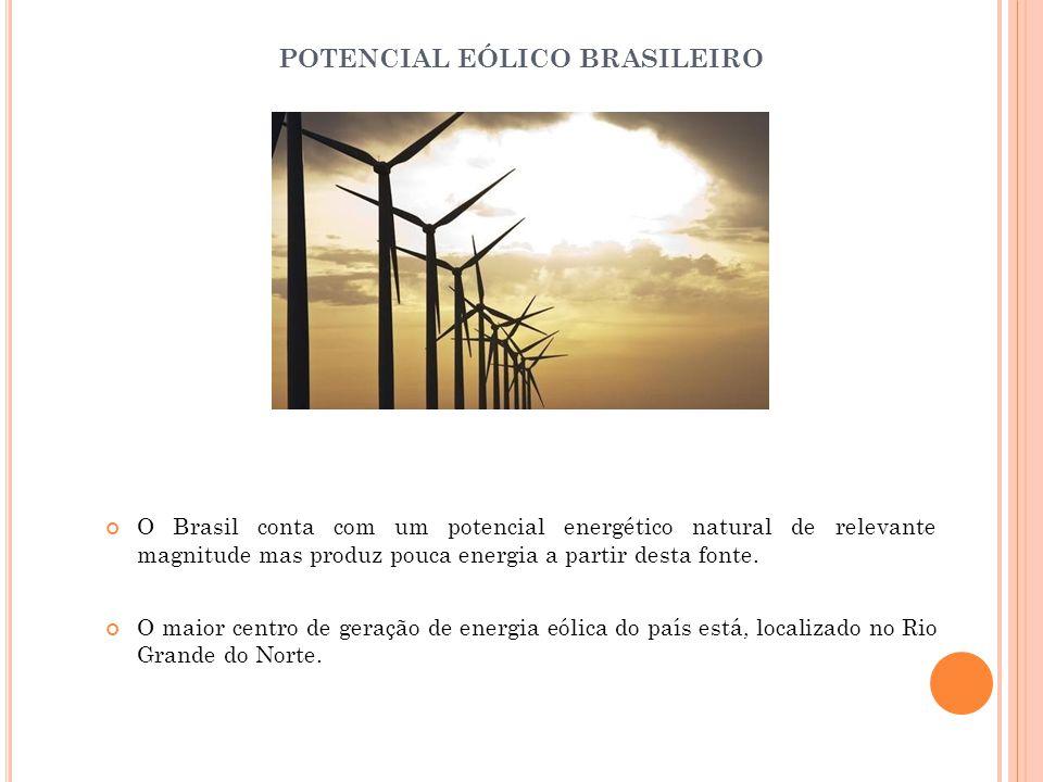POTENCIAL EÓLICO BRASILEIRO