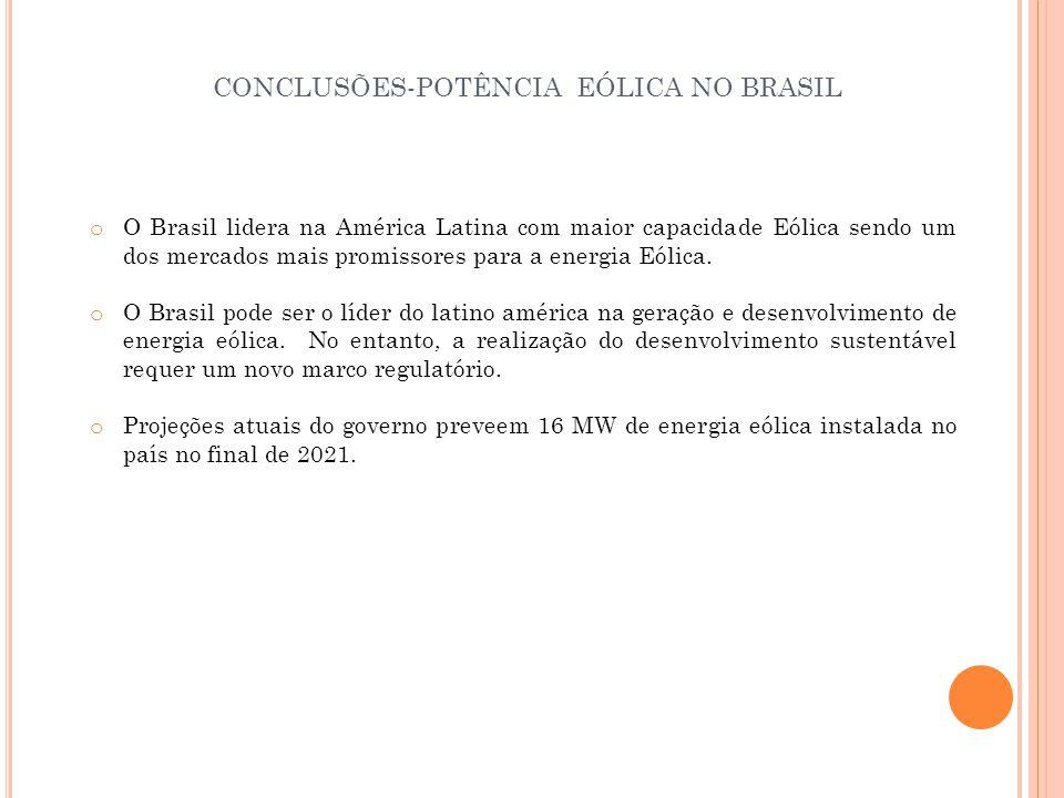 CONCLUSÕES-POTÊNCIA EÓLICA NO BRASIL
