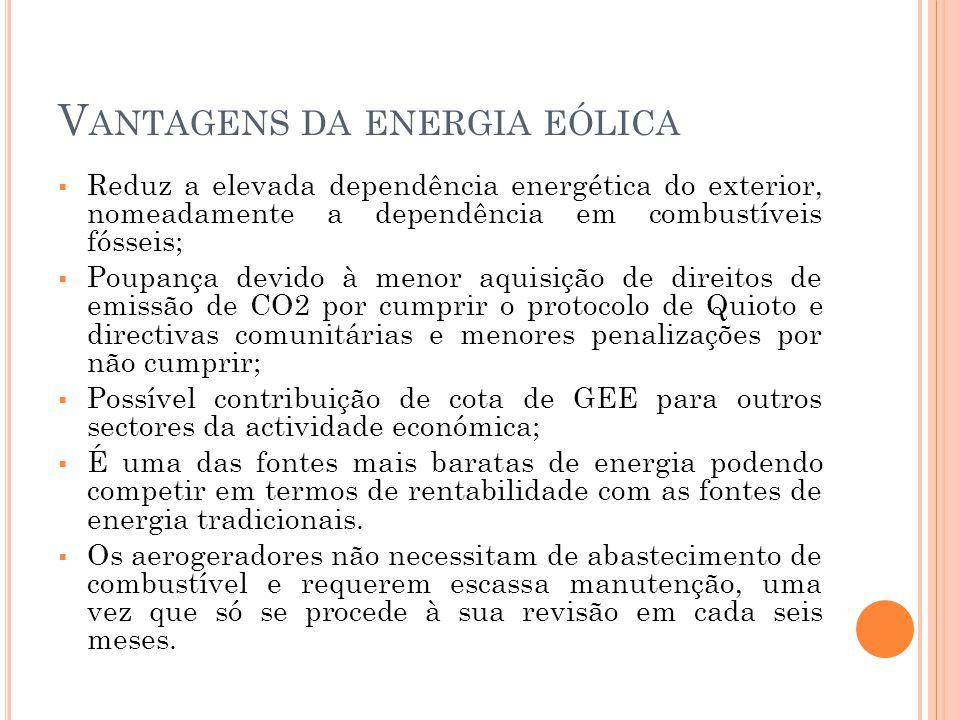 Vantagens da energia eólica