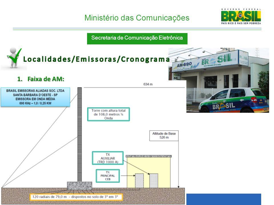 Localidades/Emissoras/Cronograma