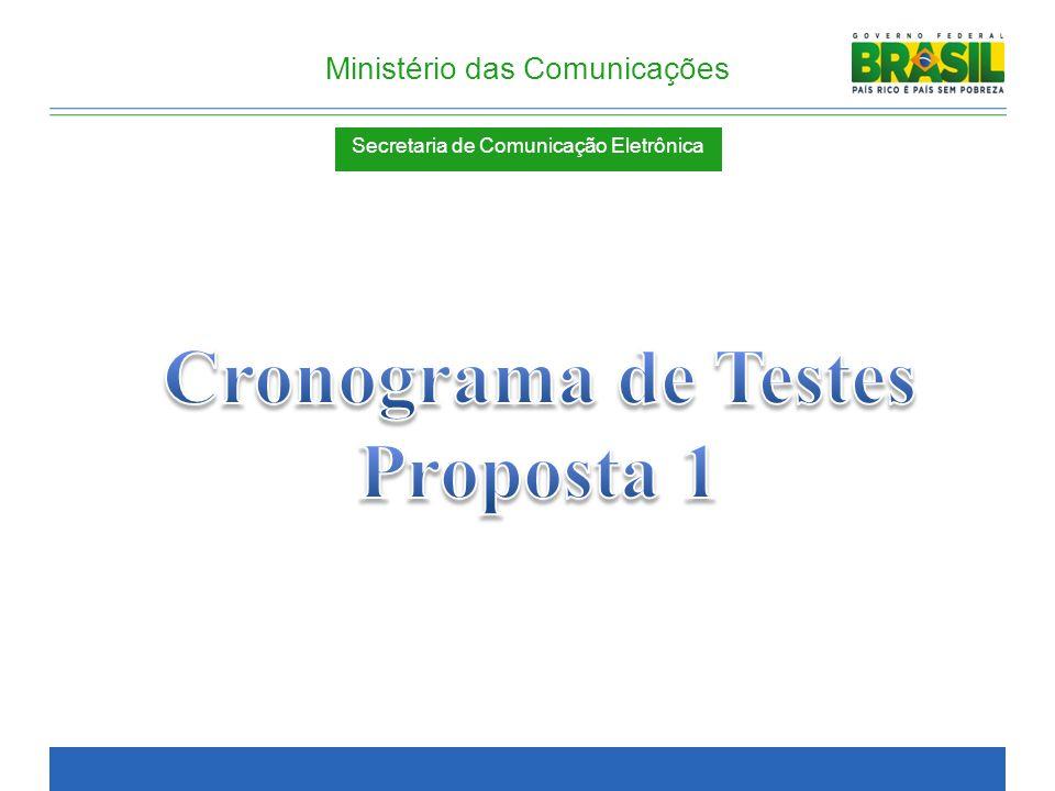 Cronograma de Testes Proposta 1