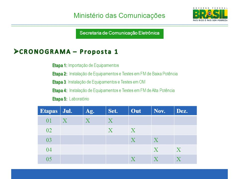 CRONOGRAMA – Proposta 1 Etapas Jul. Ag. Set. Out Nov. Dez. 01 X 02 03
