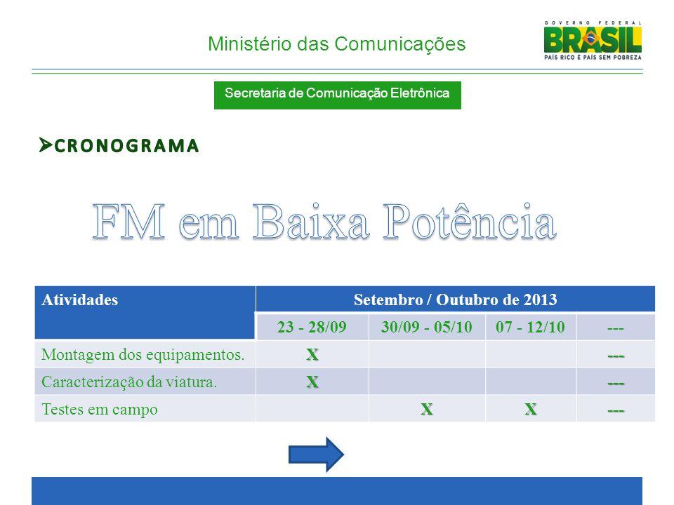 FM em Baixa Potência CRONOGRAMA Atividades Setembro / Outubro de 2013
