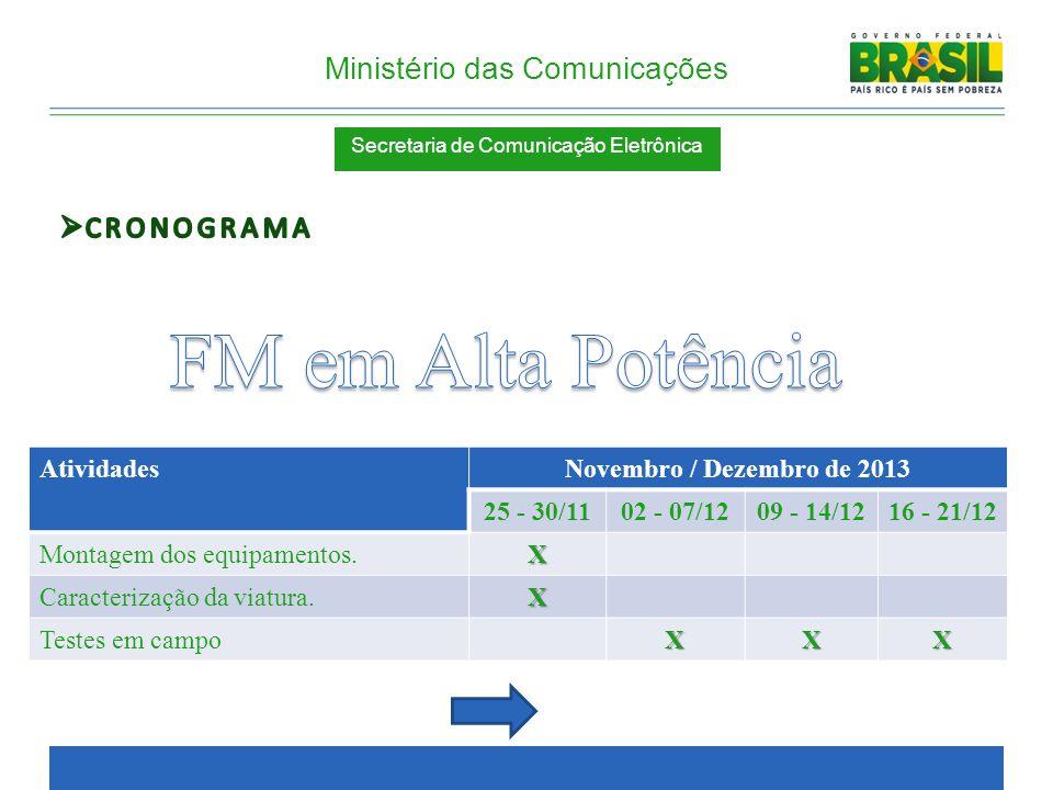 FM em Alta Potência CRONOGRAMA Atividades Novembro / Dezembro de 2013
