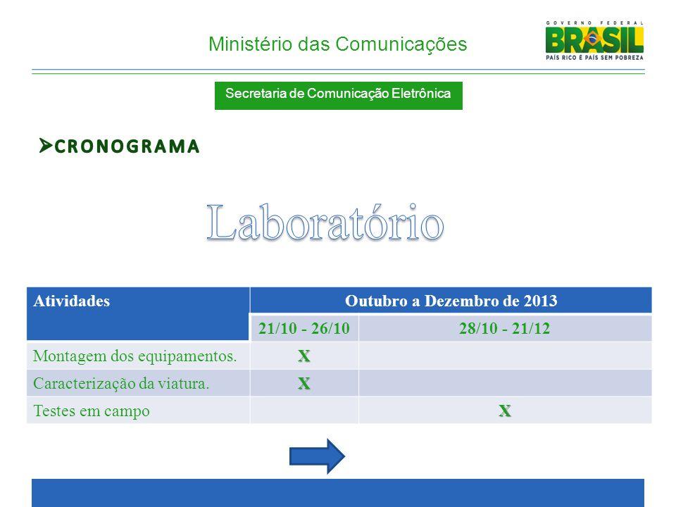 Laboratório CRONOGRAMA Atividades Outubro a Dezembro de 2013