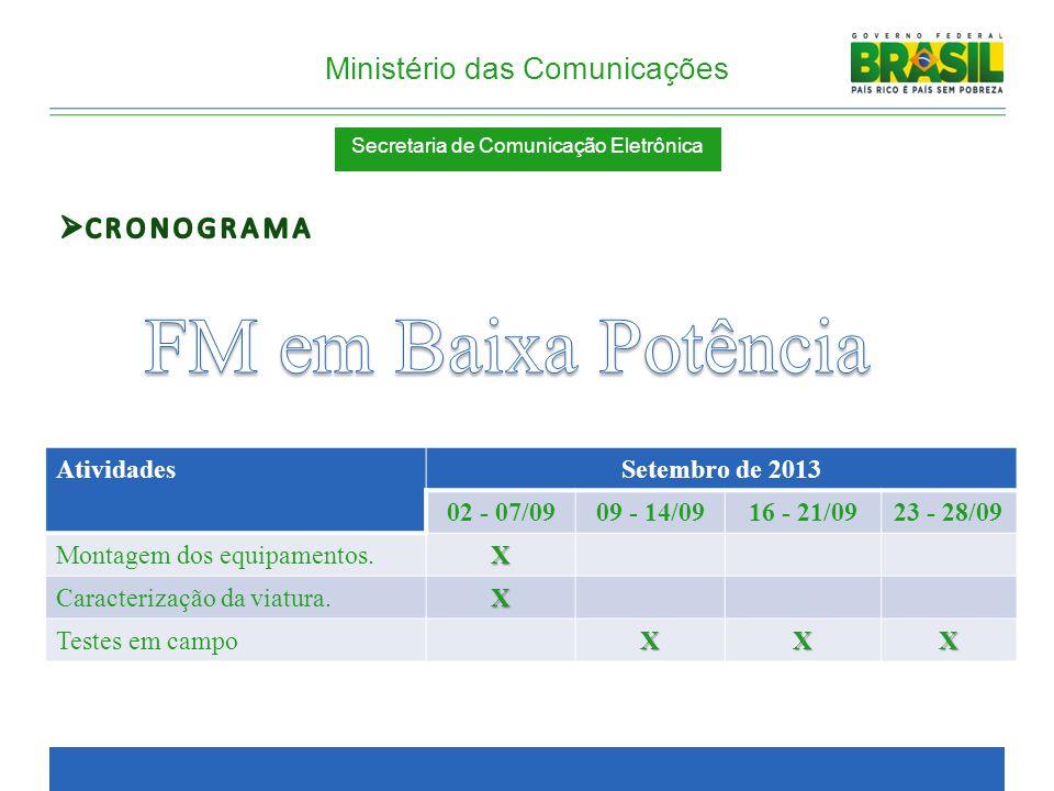 FM em Baixa Potência CRONOGRAMA Atividades Setembro de 2013 02 - 07/09
