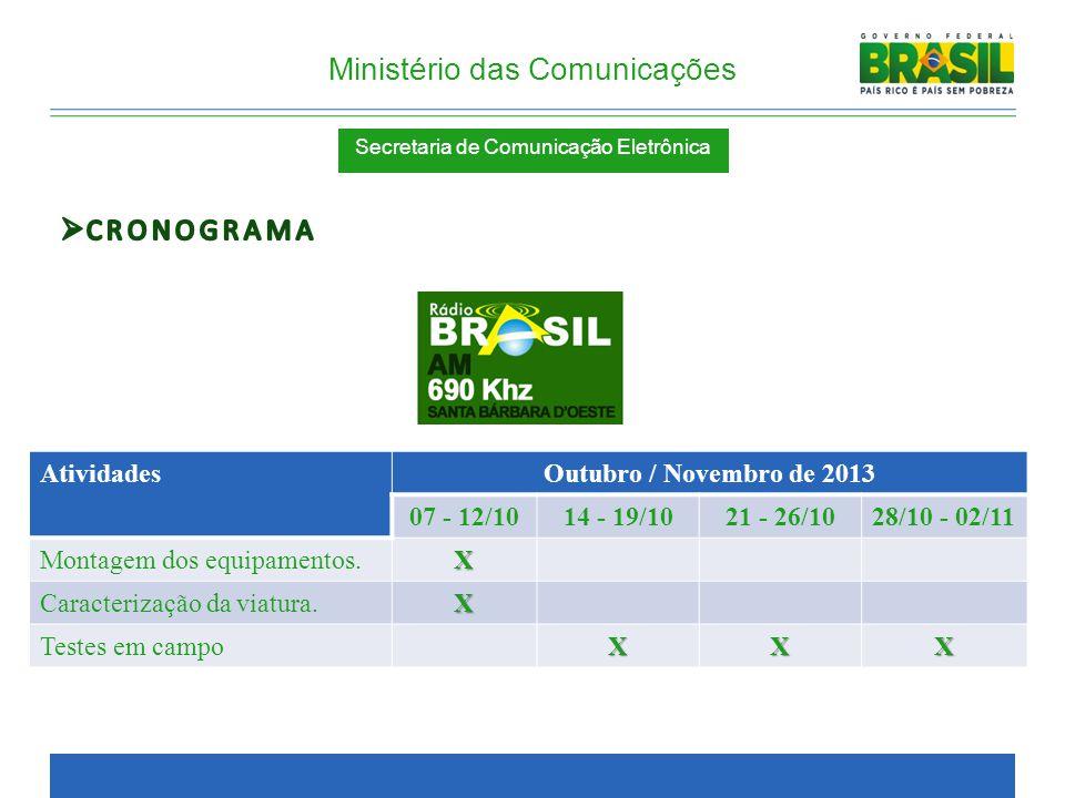 CRONOGRAMA Atividades Outubro / Novembro de 2013 07 - 12/10 14 - 19/10