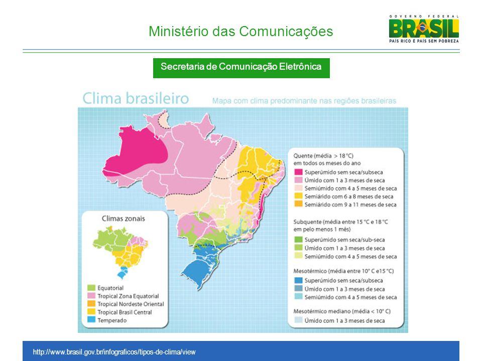 http://www.brasil.gov.br/infograficos/tipos-de-clima/view