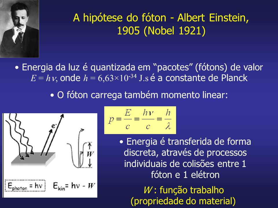 A hipótese do fóton - Albert Einstein, 1905 (Nobel 1921)